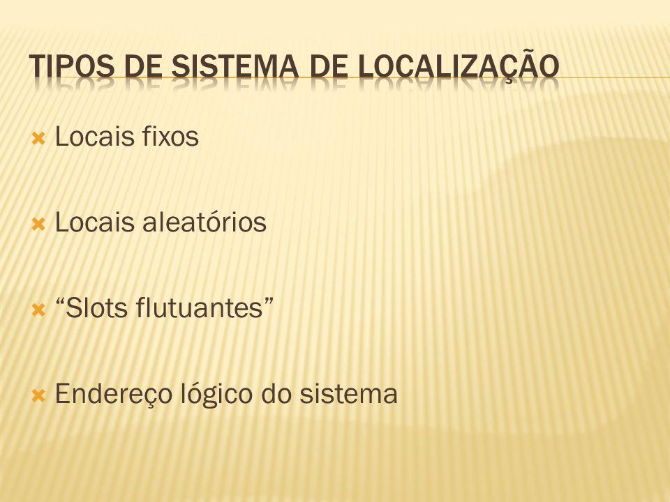 """ Locais fixos  Locais aleatórios  """"Slots flutuantes""""  Endereço lógico do sistema"""