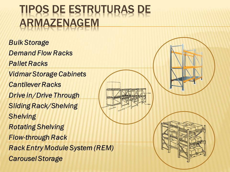 Bulk Storage Demand Flow Racks Pallet Racks Vidmar Storage Cabinets Cantilever Racks Drive in/Drive Through Sliding Rack/Shelving Shelving Rotating Shelving Flow-through Rack Rack Entry Module System (REM) Carousel Storage