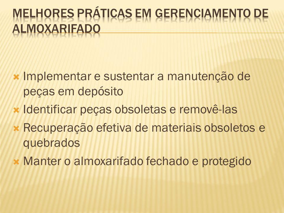  Implementar e sustentar a manutenção de peças em depósito  Identificar peças obsoletas e removê-las  Recuperação efetiva de materiais obsoletos e