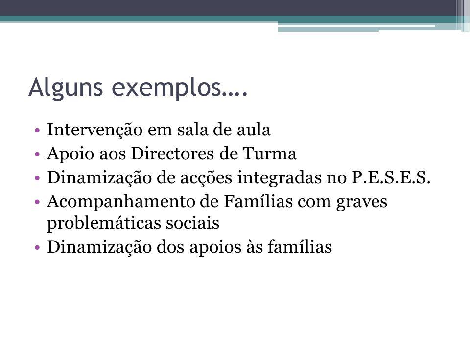 Alguns exemplos…. Intervenção em sala de aula Apoio aos Directores de Turma Dinamização de acções integradas no P.E.S.E.S. Acompanhamento de Famílias