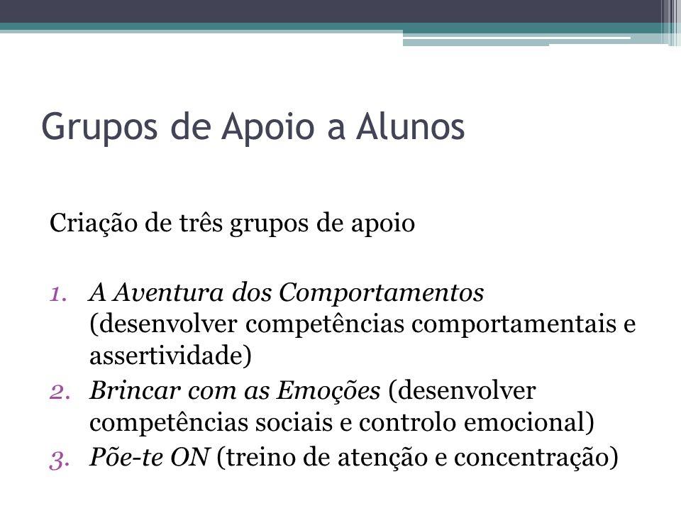 Grupos de Apoio a Alunos Criação de três grupos de apoio 1.A Aventura dos Comportamentos (desenvolver competências comportamentais e assertividade) 2.