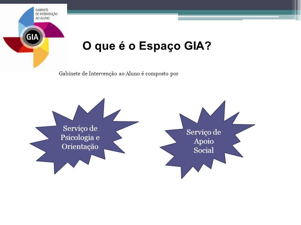 Avaliação/ Diagnóstico de problemas sociais, afectivos ou escolares dos alunos.