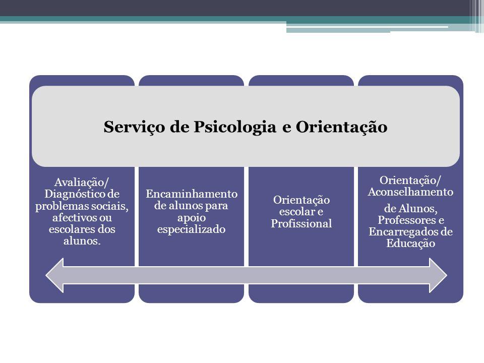 Avaliação/ Diagnóstico de problemas sociais, afectivos ou escolares dos alunos. Encaminhamento de alunos para apoio especializado Orientação escolar e