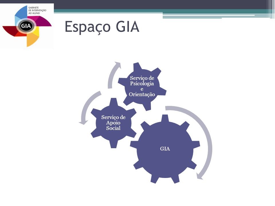 Espaço GIA GIA Serviço de Apoio Social Serviço de Psicologia e Orientação