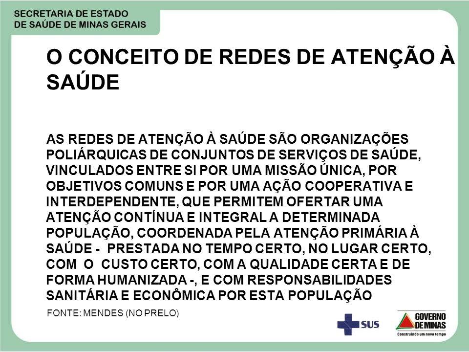 O CONCEITO DE REDES DE ATENÇÃO À SAÚDE AS REDES DE ATENÇÃO À SAÚDE SÃO ORGANIZAÇÕES POLIÁRQUICAS DE CONJUNTOS DE SERVIÇOS DE SAÚDE, VINCULADOS ENTRE S