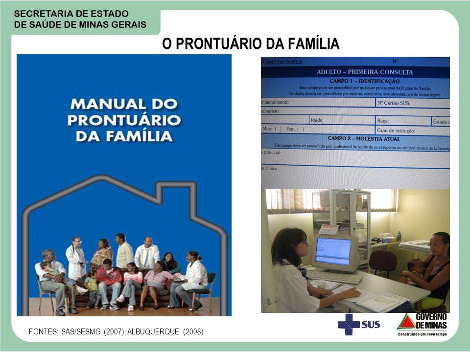 O PRONTUÁRIO DA FAMÍLIA FONTES: SAS/SESMG (2007); ALBUQUERQUE (2008)