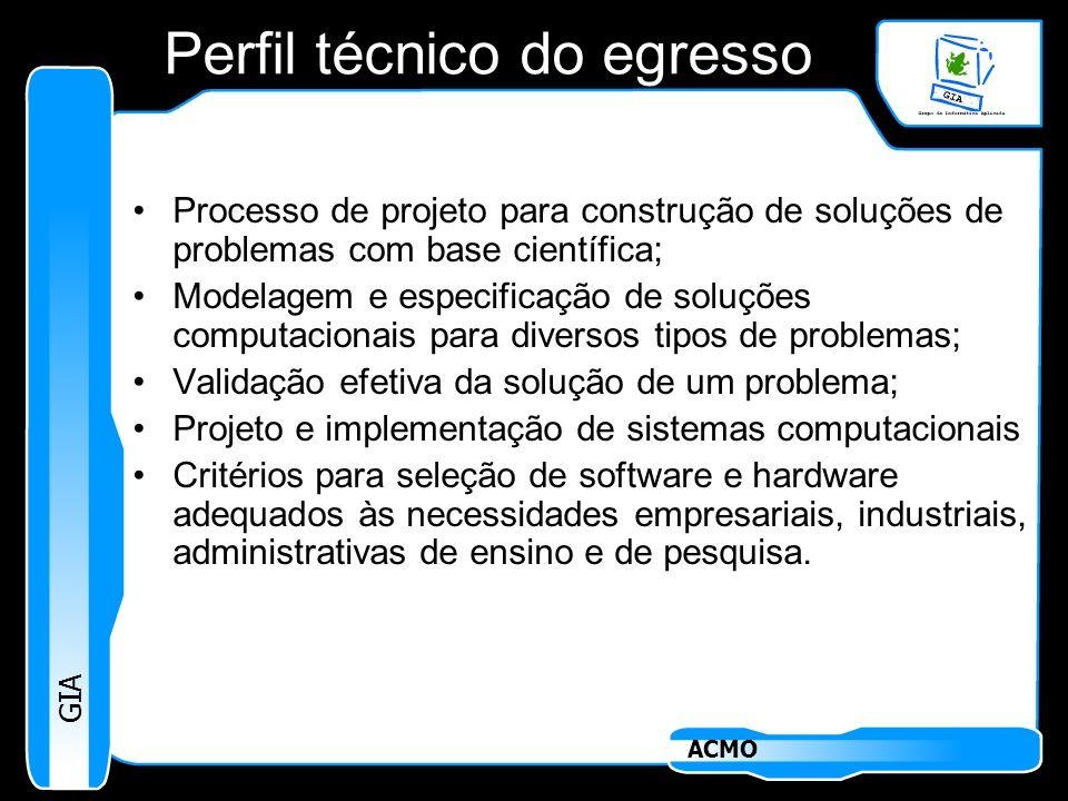 GIA ACMO Perfil técnico do egresso Processo de projeto para construção de soluções de problemas com base científica; Modelagem e especificação de solu