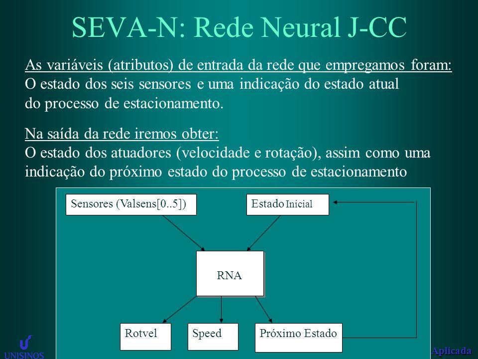 GIA-Grupo de Inteligência Artificial / Mestrado em Computação Aplicada As variáveis (atributos) de entrada da rede que empregamos foram: O estado dos