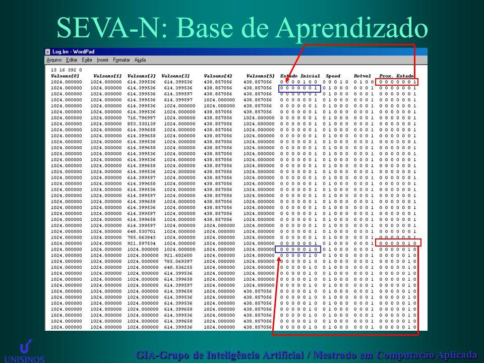 GIA-Grupo de Inteligência Artificial / Mestrado em Computação Aplicada SEVA-N: Base de Aprendizado