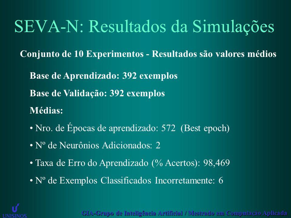 GIA-Grupo de Inteligência Artificial / Mestrado em Computação Aplicada SEVA-N: Resultados da Simulações Conjunto de 10 Experimentos - Resultados são v