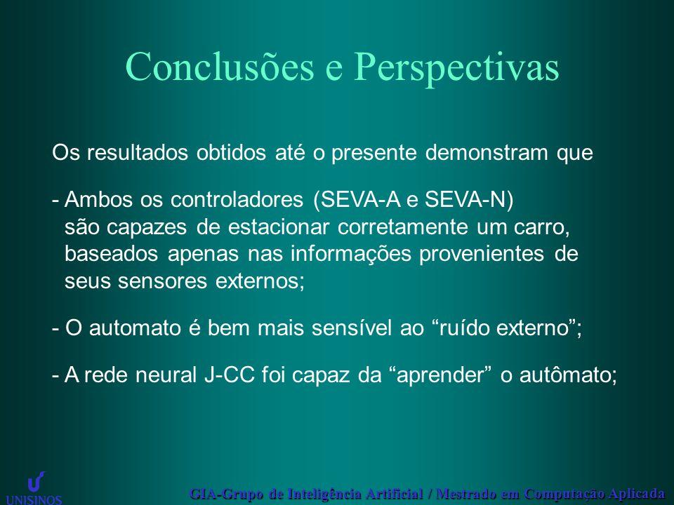 GIA-Grupo de Inteligência Artificial / Mestrado em Computação Aplicada Conclusões e Perspectivas Os resultados obtidos até o presente demonstram que -