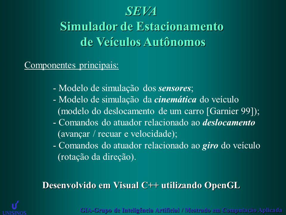 GIA-Grupo de Inteligência Artificial / Mestrado em Computação Aplicada SEVA Simulador de Estacionamento de Veículos Autônomos Componentes principais:
