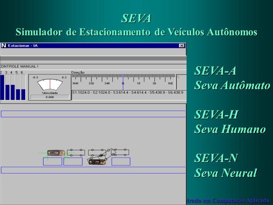 GIA-Grupo de Inteligência Artificial / Mestrado em Computação Aplicada SEVA Simulador de Estacionamento de Veículos Autônomos SEVA-A Seva Autômato SEV