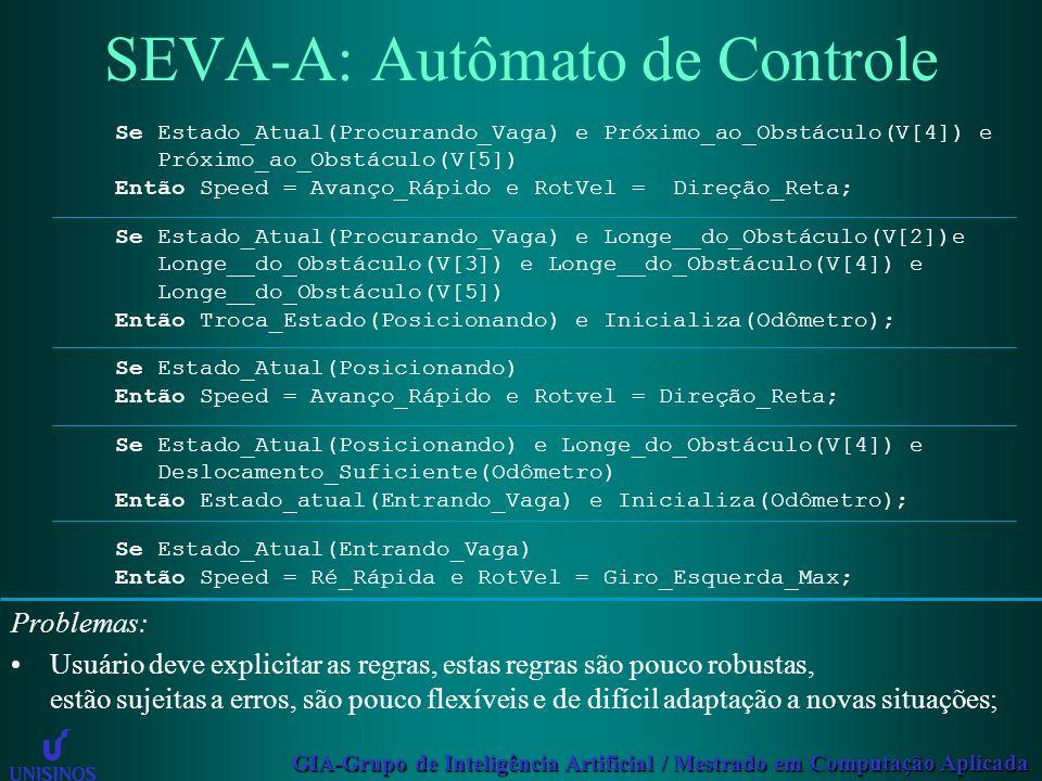 GIA-Grupo de Inteligência Artificial / Mestrado em Computação Aplicada Se Estado_Atual(Procurando_Vaga) e Próximo_ao_Obstáculo(V[4]) e Próximo_ao_Obst