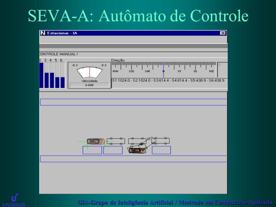 GIA-Grupo de Inteligência Artificial / Mestrado em Computação Aplicada SEVA-A: Autômato de Controle