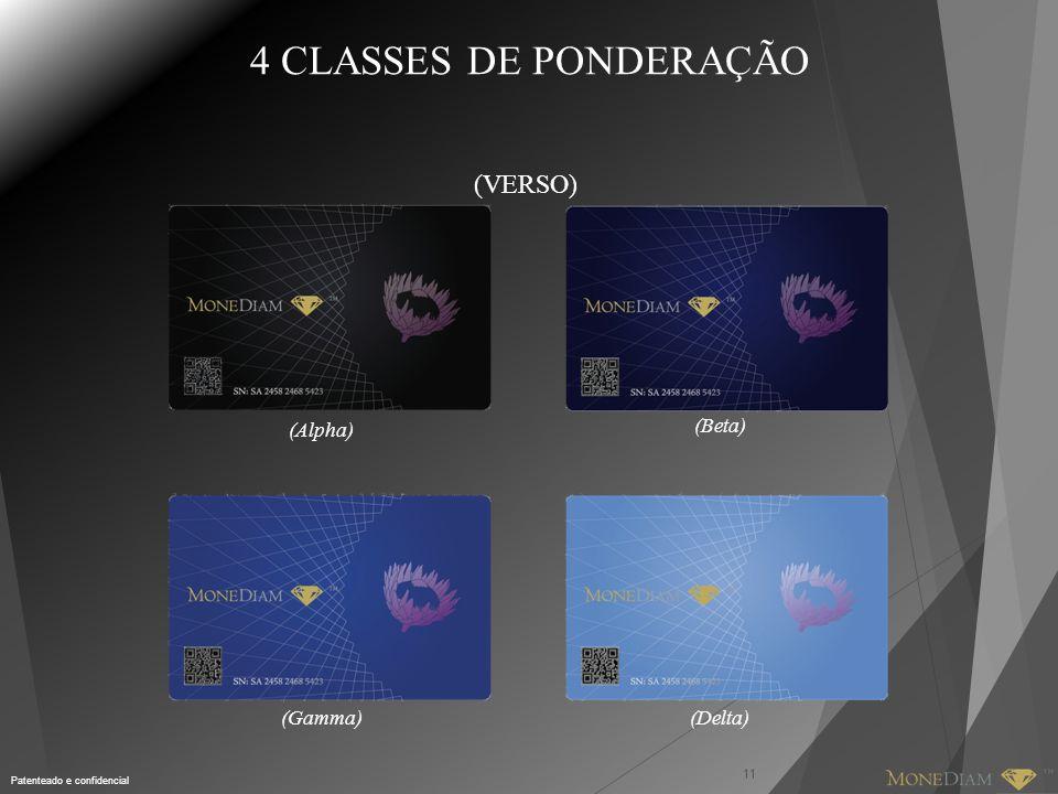 Patenteado e confidencial 4 CLASSES DE PONDERAÇÃO (VERSO) 11 (Alpha) (Beta) (Gamma)(Delta)