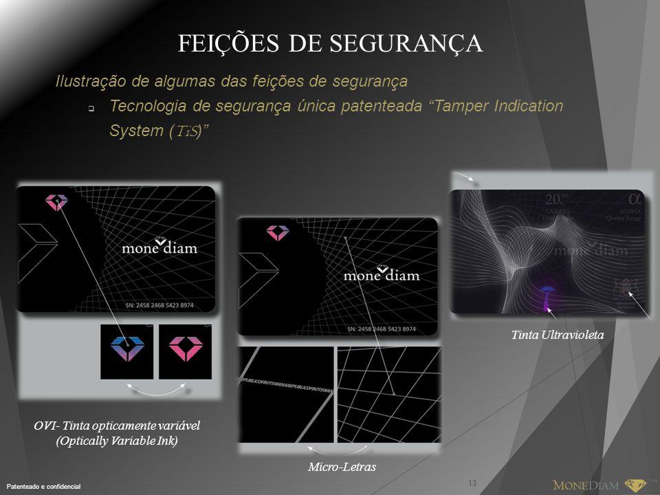 Patenteado e confidencial OVI- Tinta opticamente variável (Optically Variable Ink) FEIÇÕES DE SEGURANÇA Micro-Letras Tinta Ultravioleta 13 Ilustração