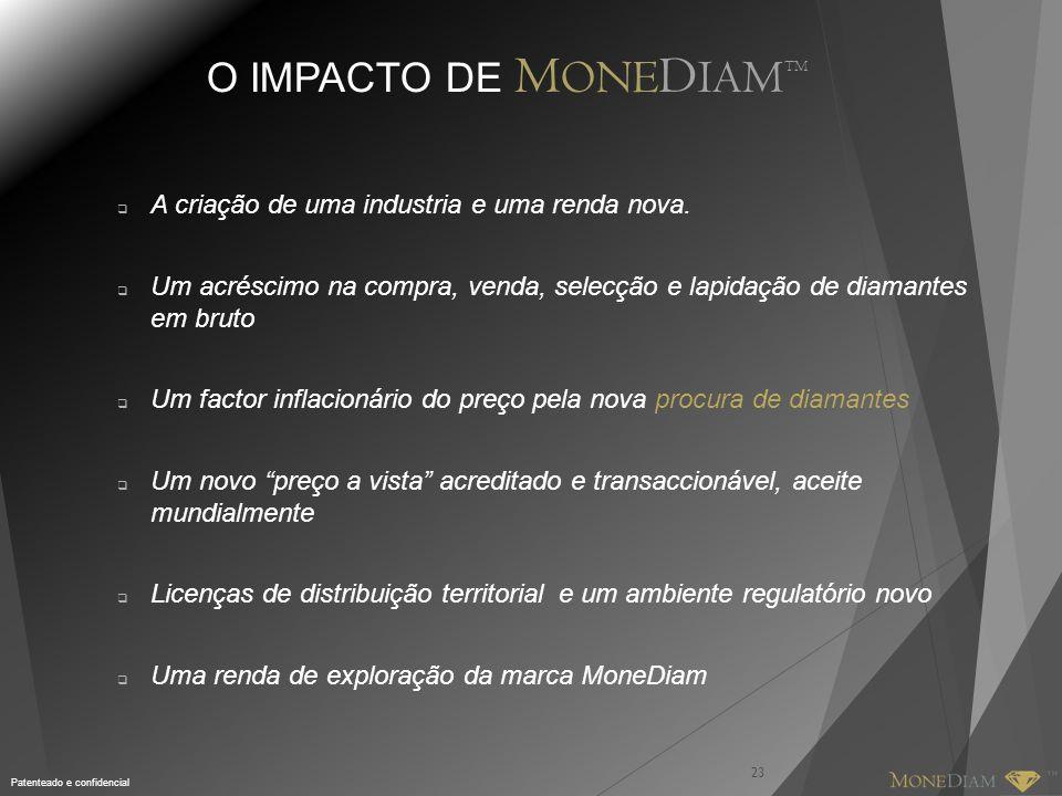 Patenteado e confidencial O IMPACTO DE M ONE D IAM TM  A criação de uma industria e uma renda nova.  Um acréscimo na compra, venda, selecção e lapid