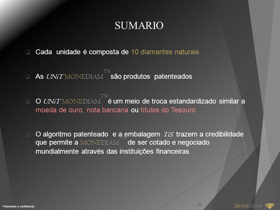 Patenteado e confidencial  Cada unidade é composta de 10 diamantes naturais  As UNiT MONEDIAM TM são produtos patenteados  O UNiT MONEDIAM TM é um