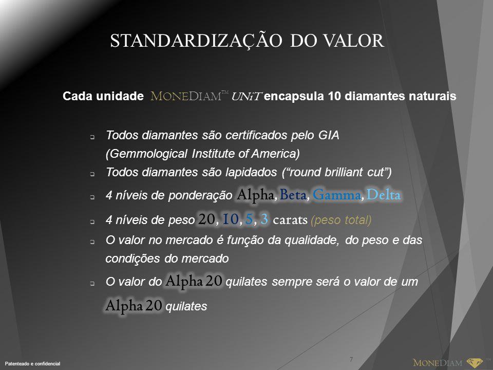 Patenteado e confidencial APLICAÇÃO DO ALGORITMO O sistema de classificação e de avaliação é baseado na escala internacionalmente reconhecida do GIA.
