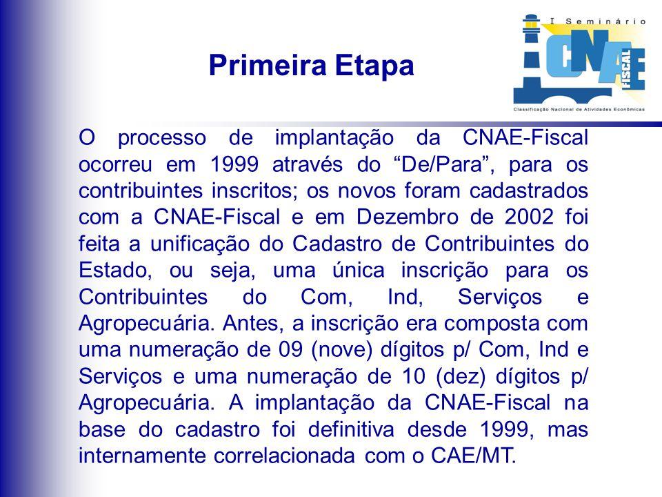 """Primeira Etapa O processo de implantação da CNAE-Fiscal ocorreu em 1999 através do """"De/Para"""", para os contribuintes inscritos; os novos foram cadastra"""