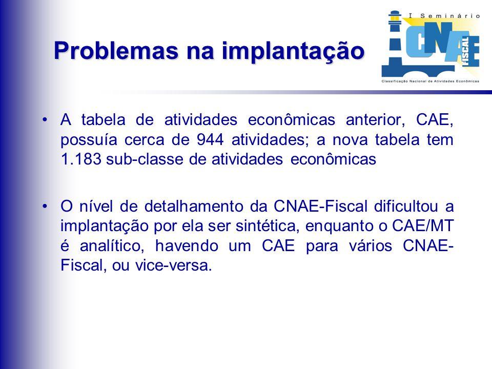 Problemas na implantação A tabela de atividades econômicas anterior, CAE, possuía cerca de 944 atividades; a nova tabela tem 1.183 sub-classe de ativi