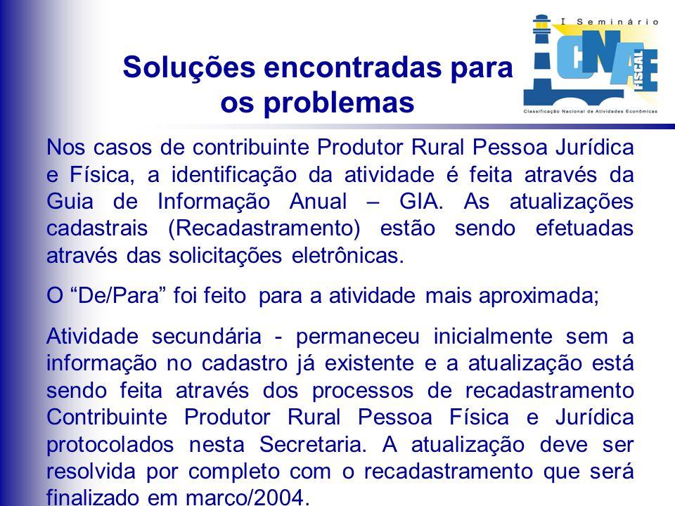 Soluções encontradas para os problemas Nos casos de contribuinte Produtor Rural Pessoa Jurídica e Física, a identificação da atividade é feita através