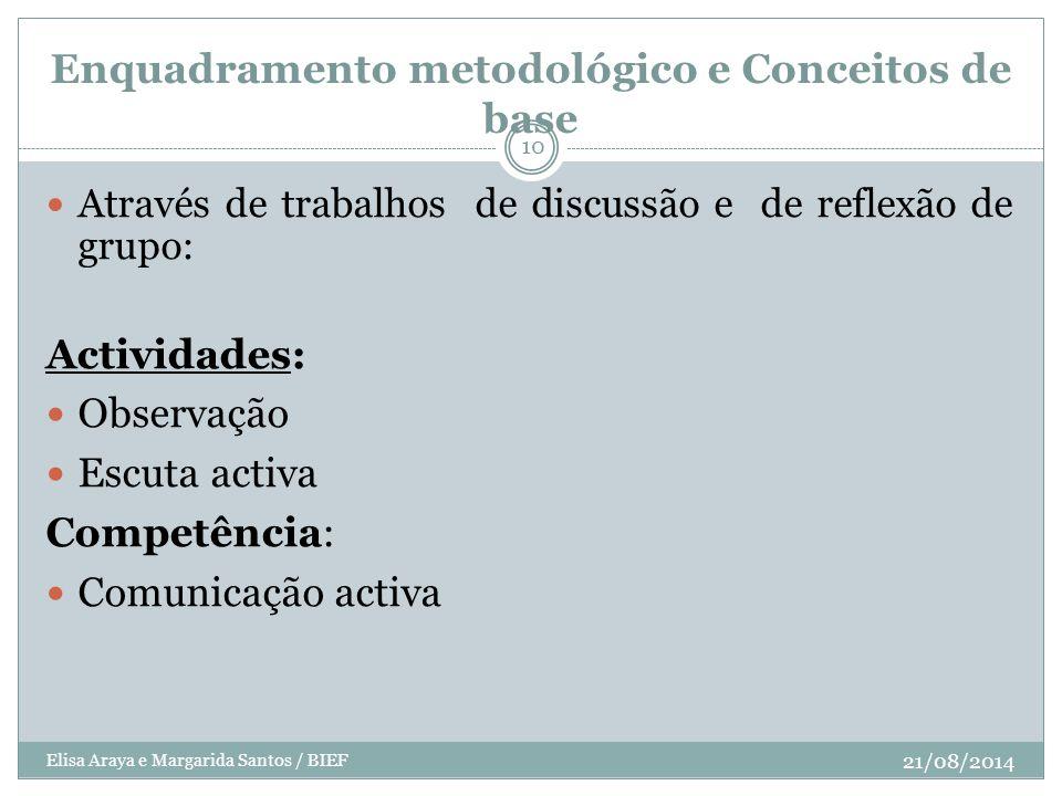 Enquadramento metodológico e Conceitos de base Através de trabalhos de discussão e de reflexão de grupo: Actividades: Observação Escuta activa Competê
