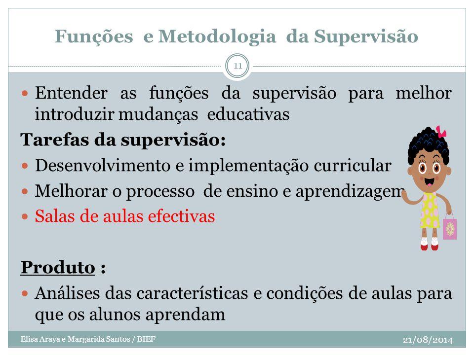 Funções e Metodologia da Supervisão 21/08/2014 Elisa Araya e Margarida Santos / BIEF 11 Entender as funções da supervisão para melhor introduzir mudan