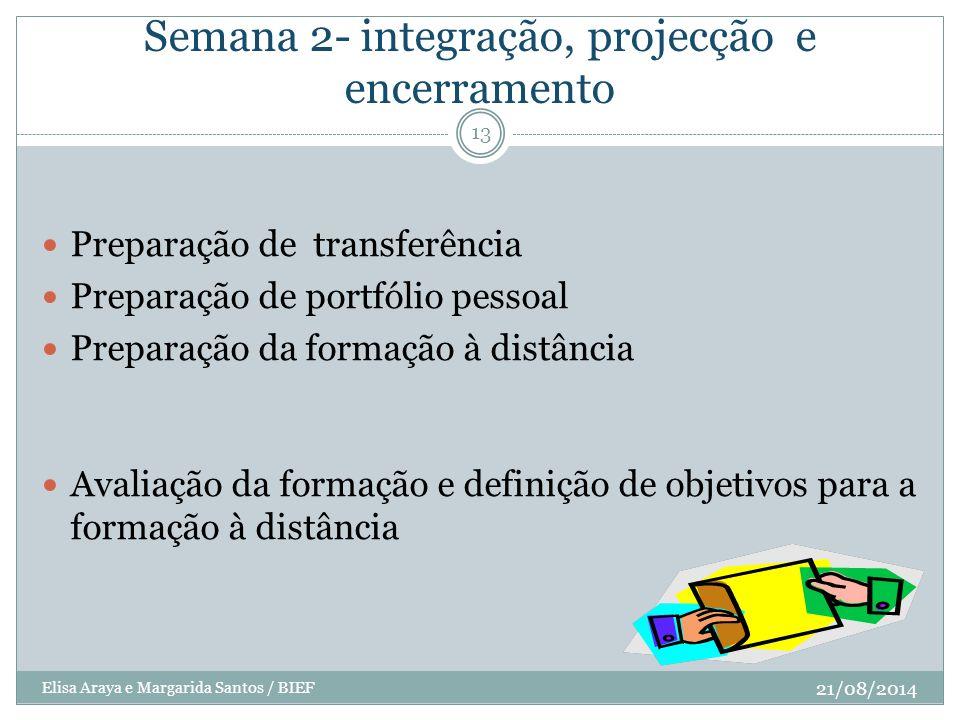 Semana 2- integração, projecção e encerramento 21/08/2014 Elisa Araya e Margarida Santos / BIEF 13 Preparação de transferência Preparação de portfólio