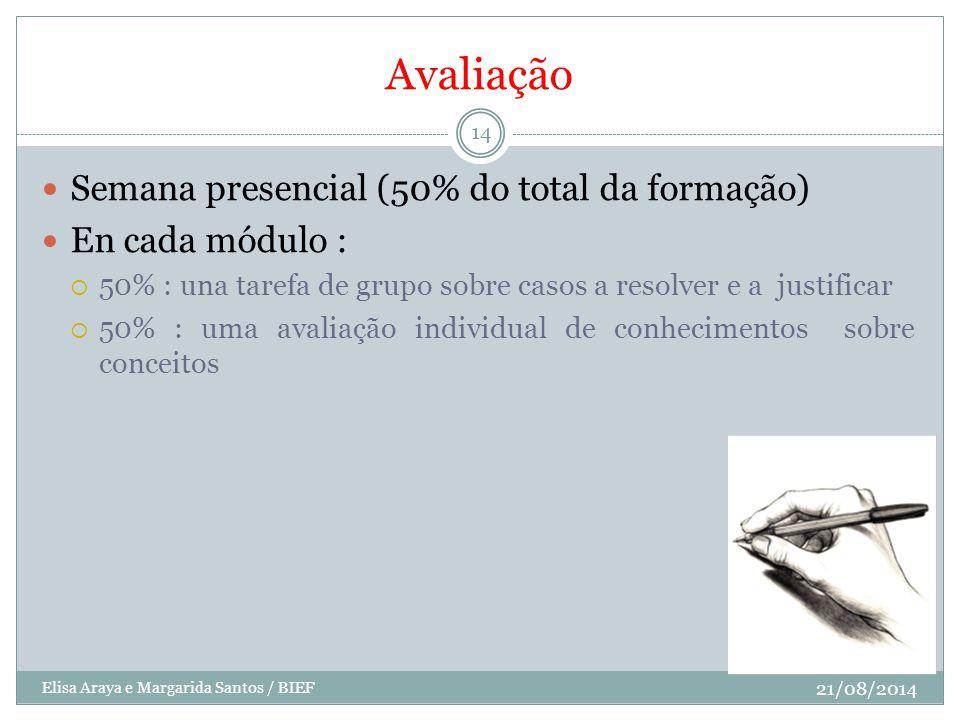 Avaliação 21/08/2014 Elisa Araya e Margarida Santos / BIEF 14 Semana presencial (50% do total da formação) En cada módulo :  50% : una tarefa de grup