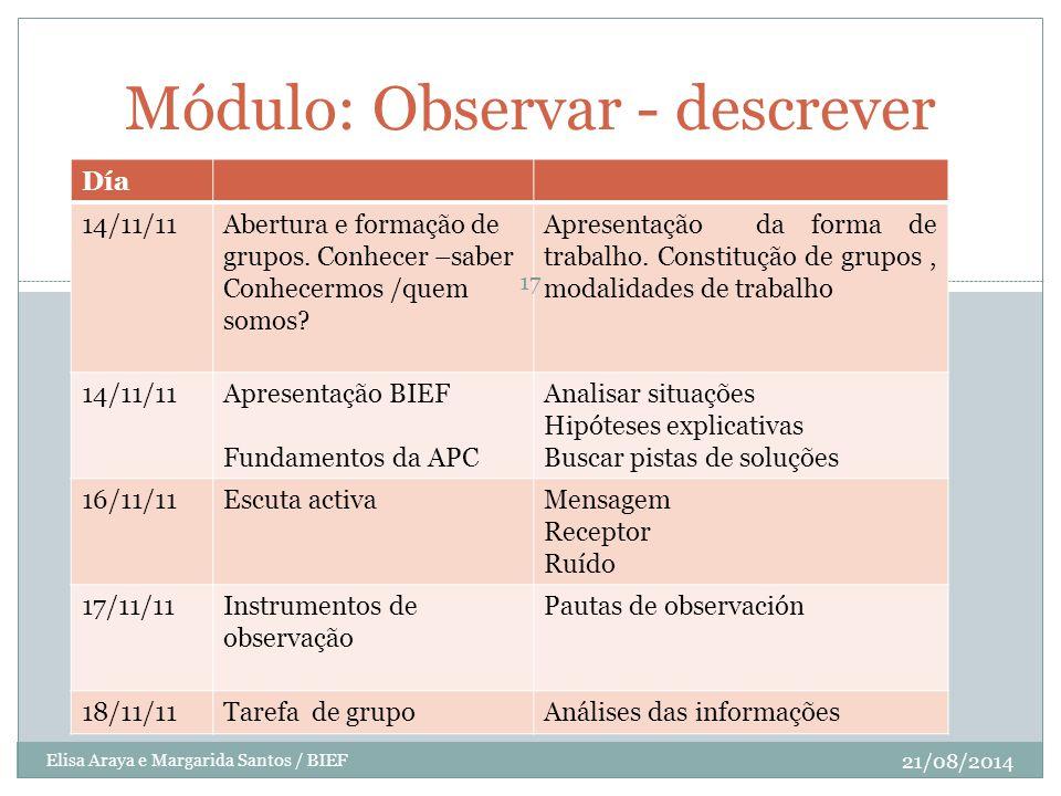 Módulo: Observar - descrever Día 14/11/11Abertura e formação de grupos. Conhecer –saber Conhecermos /quem somos? Apresentação da forma de trabalho. Co
