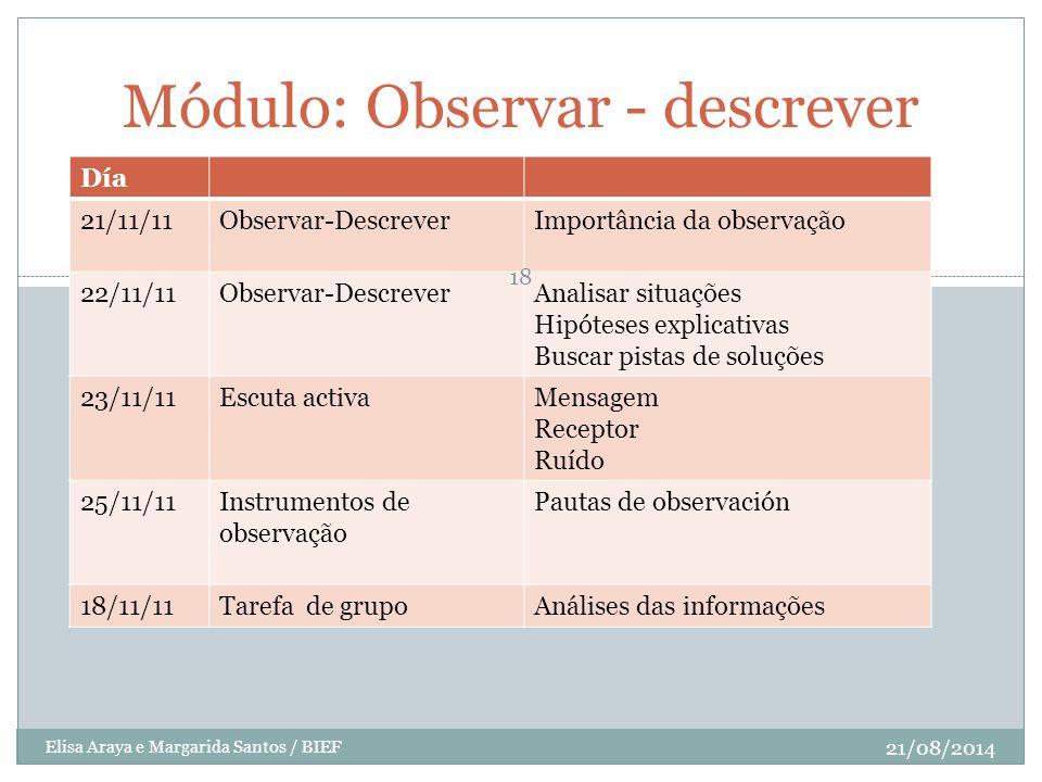 Módulo: Observar - descrever Día 21/11/11Observar-DescreverImportância da observação 22/11/11Observar-DescreverAnalisar situações Hipóteses explicativ