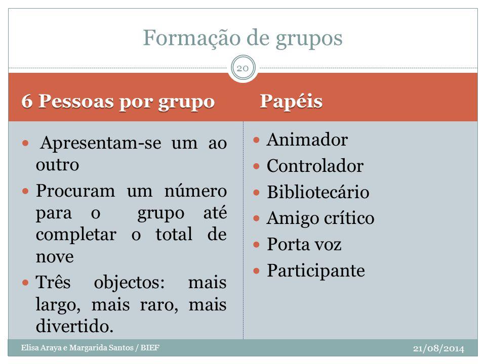 6 Pessoas por grupo Papéis 21/08/2014 Elisa Araya e Margarida Santos / BIEF Apresentam-se um ao outro Procuram um número para o grupo até completar o