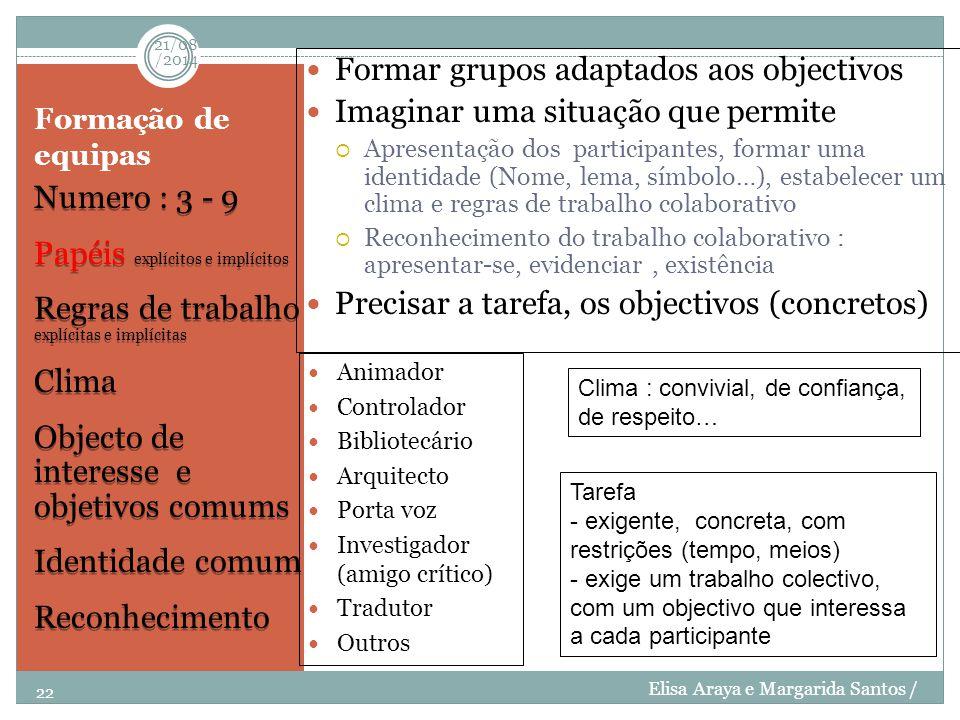 Formação de equipas Numero : 3 - 9 Papéis explícitos e implícitos Regras de trabalho explícitas e implícitas Clima Objecto de interesse e objetivos co