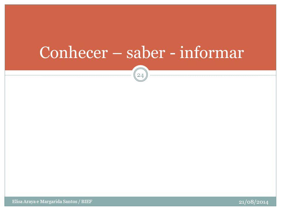 21/08/2014 24 Conhecer – saber - informar