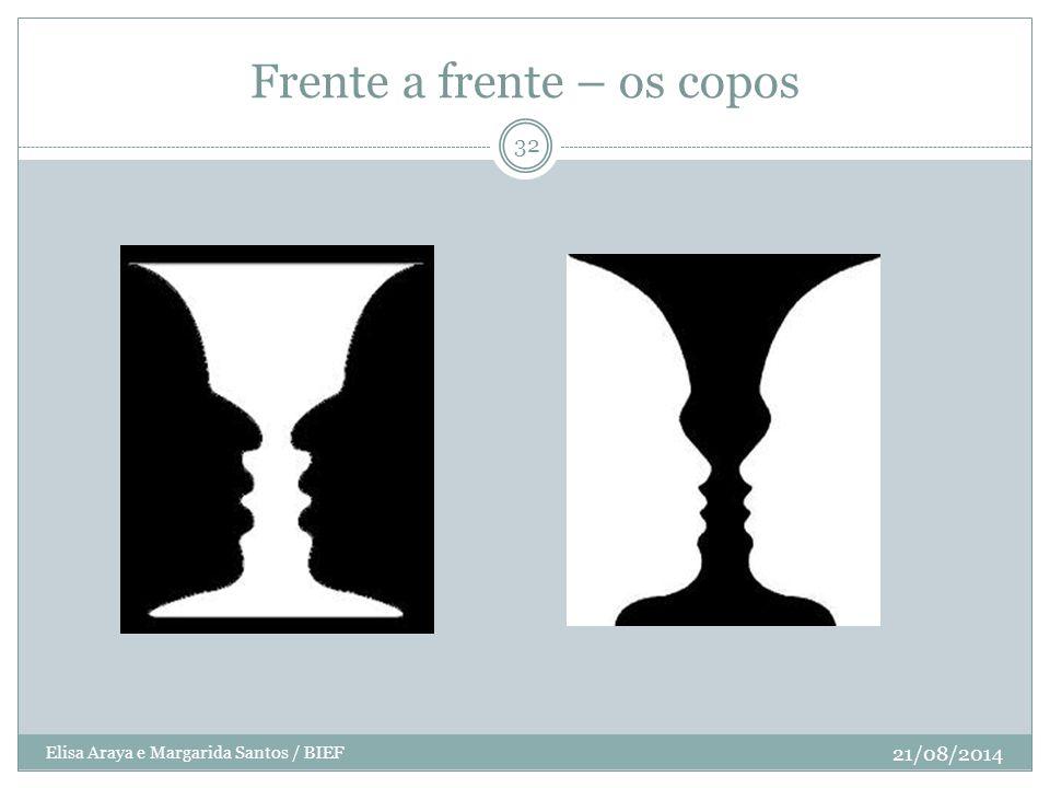 Frente a frente – os copos 21/08/2014 32 Elisa Araya e Margarida Santos / BIEF