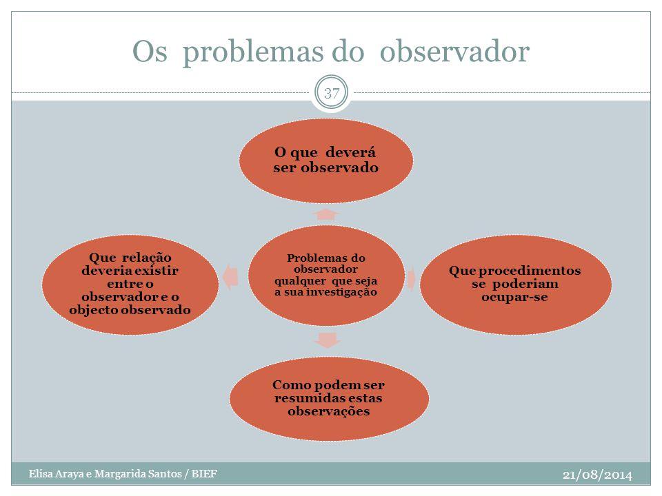 Os problemas do observador Problemas do observador qualquer que seja a sua investigação O que deverá ser observado Que procedimentos se poderiam ocupa