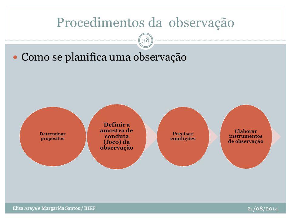 Procedimentos da observação Como se planifica uma observação Determinar propósitos Definir a amostra de conduta (foco) da observação Precisar condiçõe
