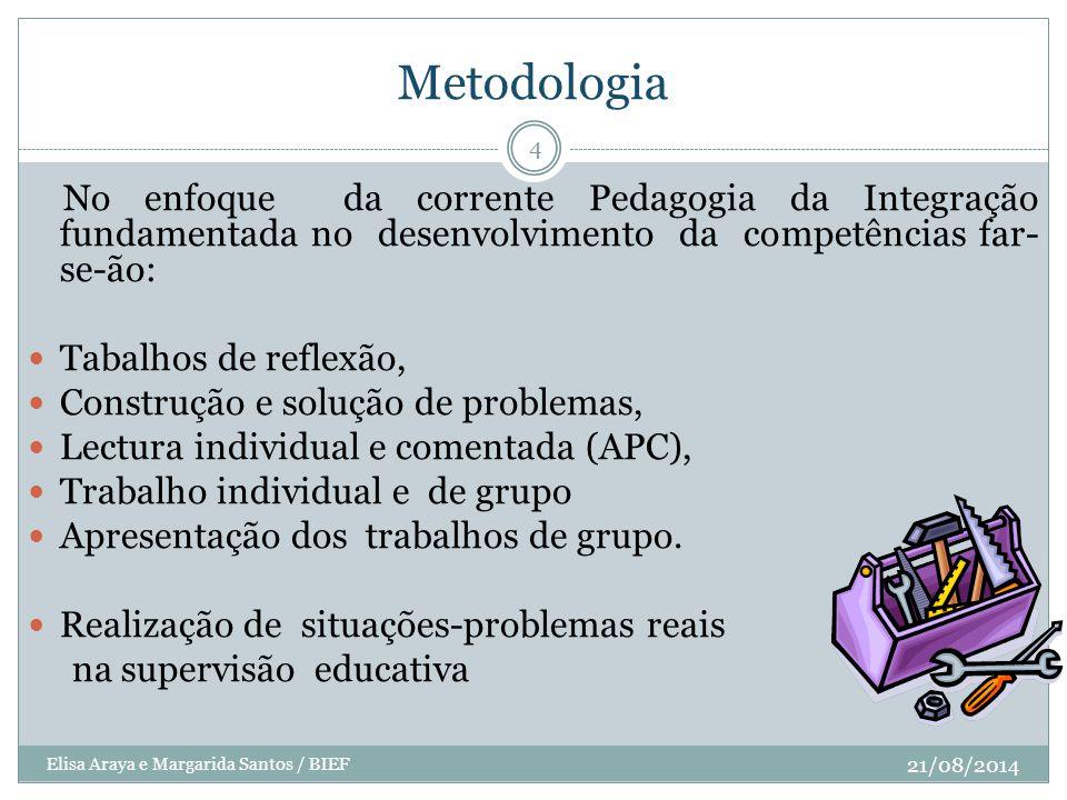 Metodologia 21/08/2014 Elisa Araya e Margarida Santos / BIEF 4 No enfoque da corrente Pedagogia da Integração fundamentada no desenvolvimento da compe