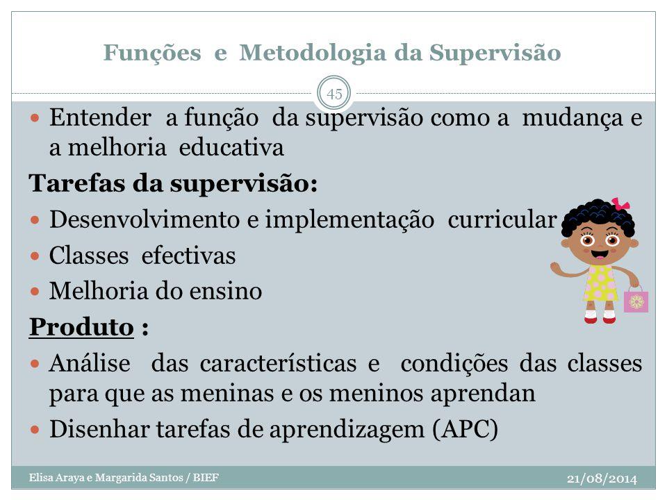 Funções e Metodologia da Supervisão 21/08/2014 Elisa Araya e Margarida Santos / BIEF Entender a função da supervisão como a mudança e a melhoria educa