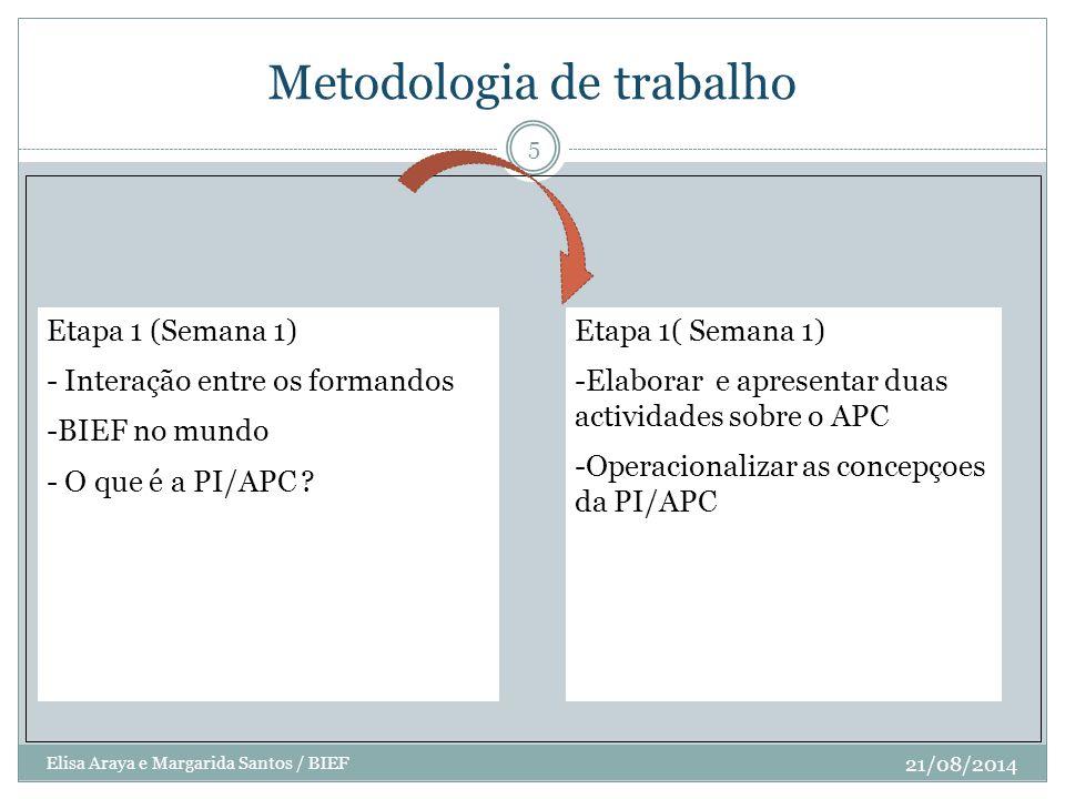 Metodologia de trabalho 21/08/2014 Elisa Araya e Margarida Santos / BIEF 5 Etapa 1 (Semana 1) - Interação entre os formandos -BIEF no mundo - O que é