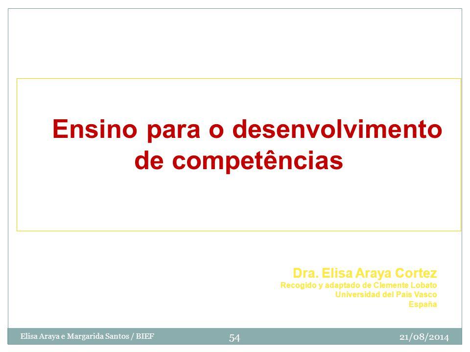 EEnsino para o desenvolvimento de competências Dra. Elisa Araya Cortez Recogido y adaptado de Clemente Lobato Universidad del País Vasco España 21/08/
