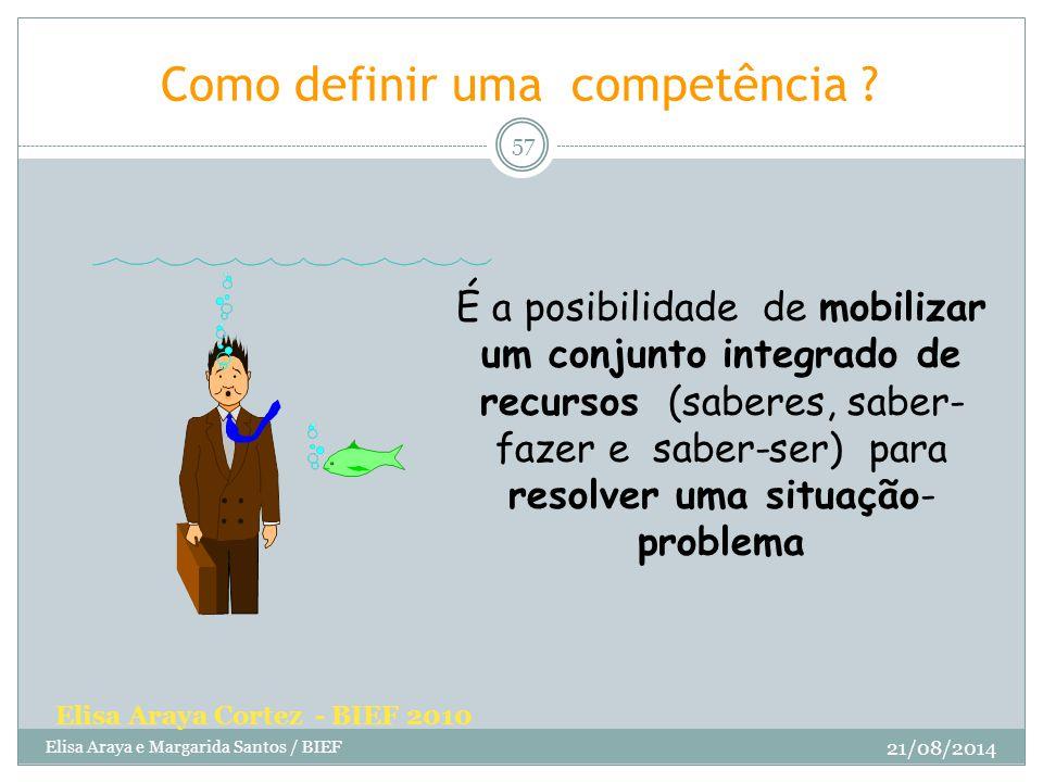 Como definir uma competência ? É a posibilidade de mobilizar um conjunto integrado de recursos (saberes, saber- fazer e saber-ser) para resolver uma s