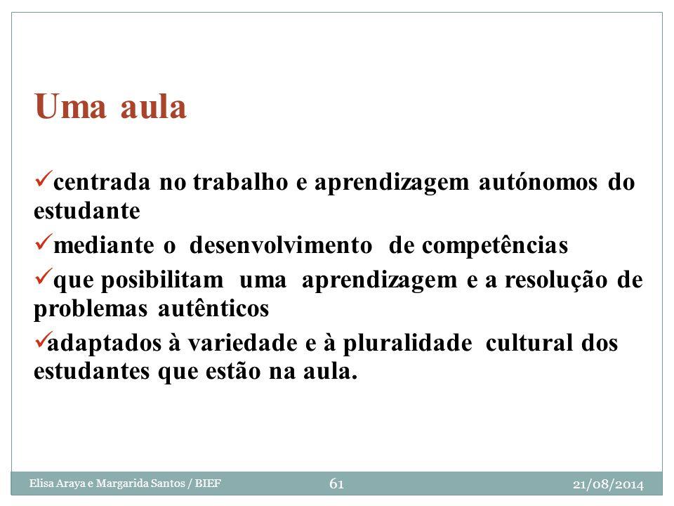 Paradigma Formativo Uma aula centrada no trabalho e aprendizagem autónomos do estudante mediante o desenvolvimento de competências que posibilitam uma