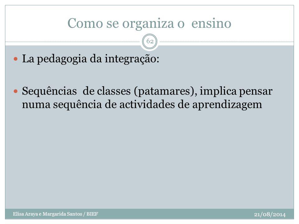 Como se organiza o ensino La pedagogia da integração: Sequências de classes (patamares), implica pensar numa sequência de actividades de aprendizagem