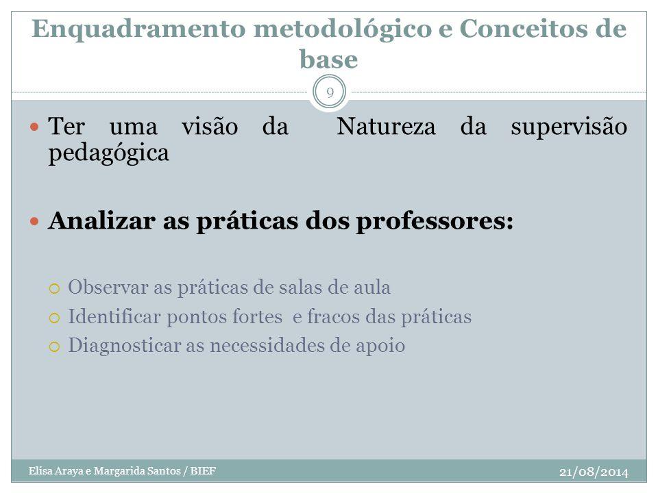 Enquadramento metodológico e Conceitos de base 21/08/2014 Elisa Araya e Margarida Santos / BIEF 9 Ter uma visão da Natureza da supervisão pedagógica A