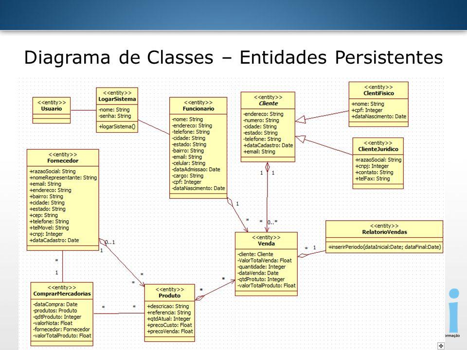 Diagrama de Classes – Entidades Persistentes