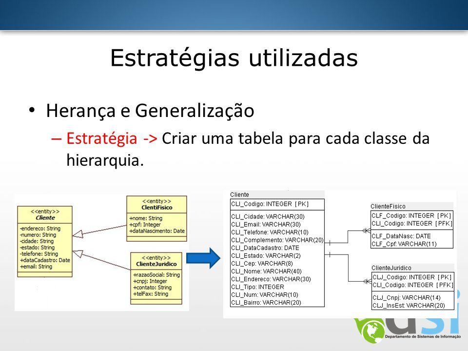 Herança e Generalização – Estratégia -> Criar uma tabela para cada classe da hierarquia.