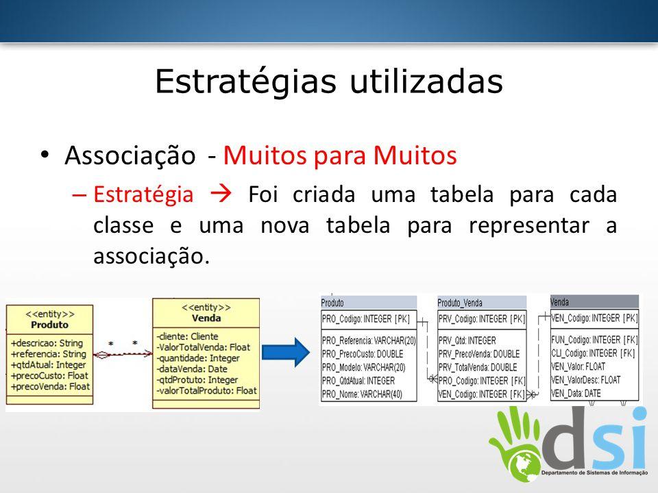 Associação - Muitos para Muitos – Estratégia  Foi criada uma tabela para cada classe e uma nova tabela para representar a associação.